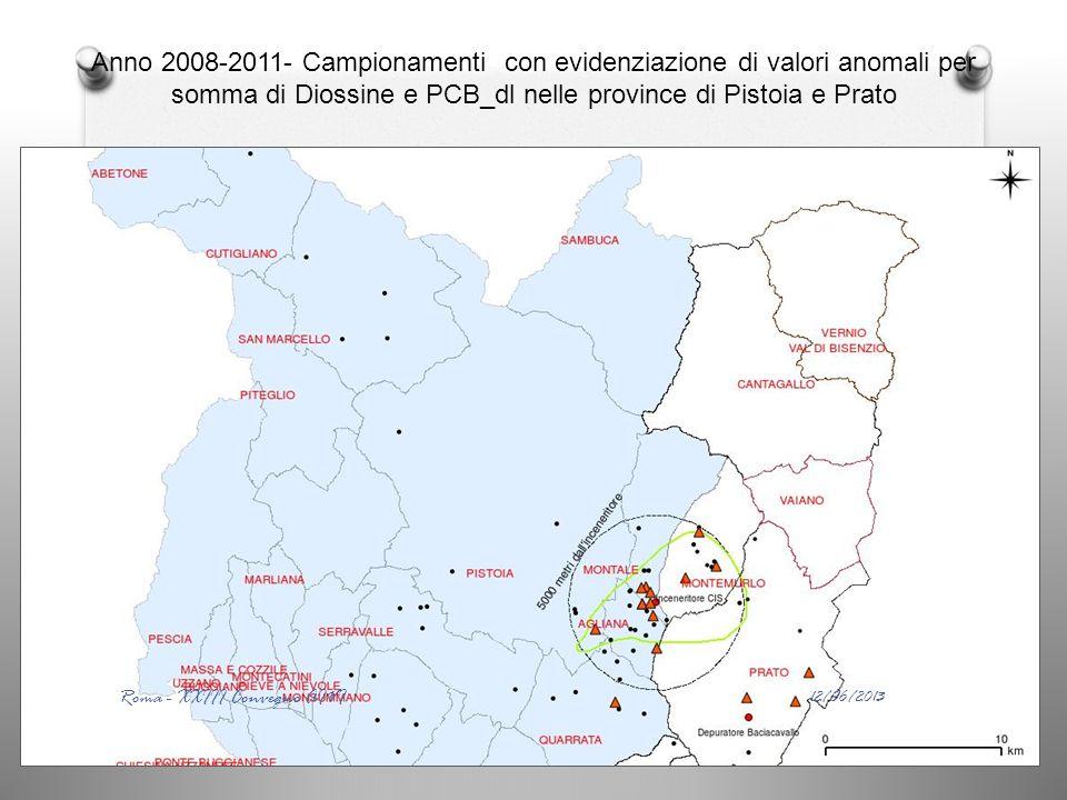 Anno 2008-2011- Campionamenti con evidenziazione di valori anomali per somma di Diossine e PCB_dl nelle province di Pistoia e Prato 12/06/2013 Roma - XXIII Convegno AIVI