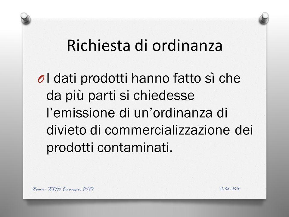 Richiesta di ordinanza O I dati prodotti hanno fatto sì che da più parti si chiedesse lemissione di unordinanza di divieto di commercializzazione dei prodotti contaminati.