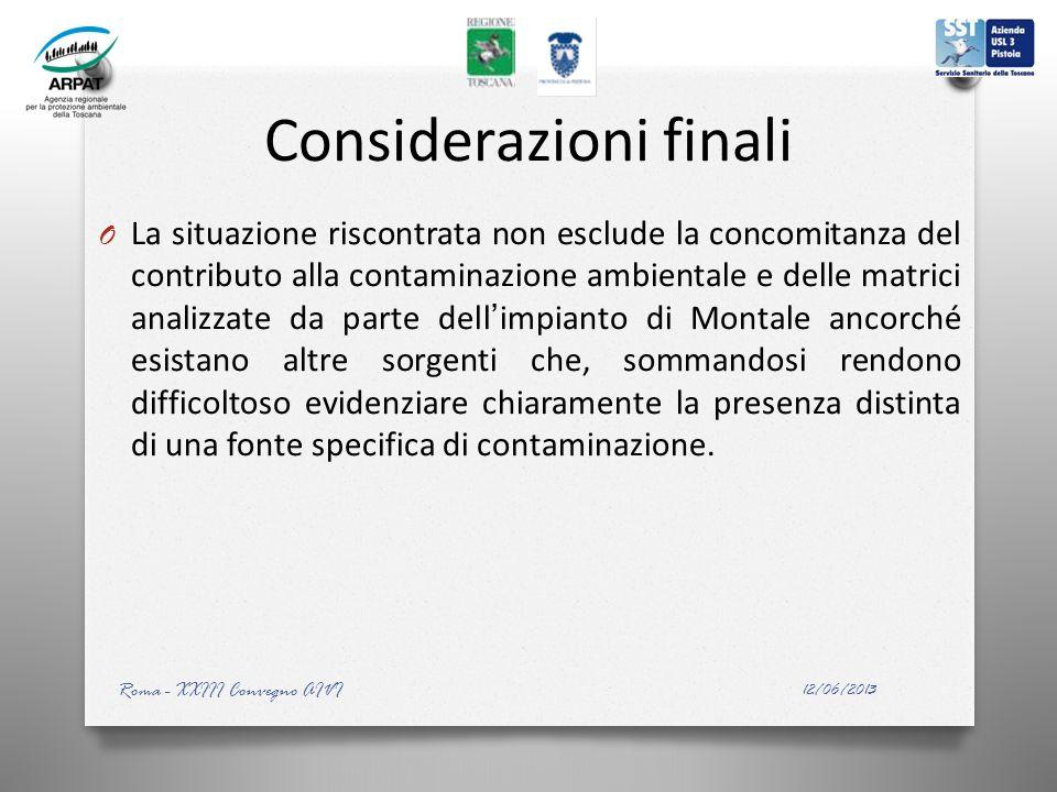 Considerazioni finali O La situazione riscontrata non esclude la concomitanza del contributo alla contaminazione ambientale e delle matrici analizzate