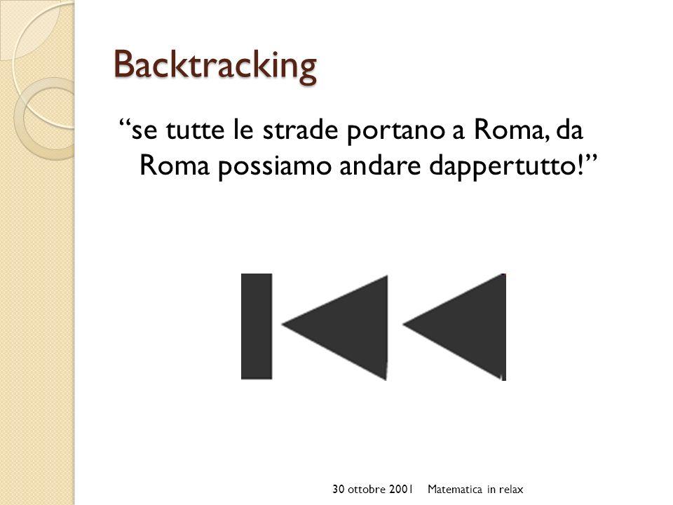 Backtracking se tutte le strade portano a Roma, da Roma possiamo andare dappertutto! 30 ottobre 2001Matematica in relax