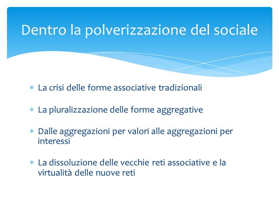 La crisi delle forme associative tradizionali La pluralizzazione delle forme aggregative Dalle aggregazioni per valori alle aggregazioni per interessi