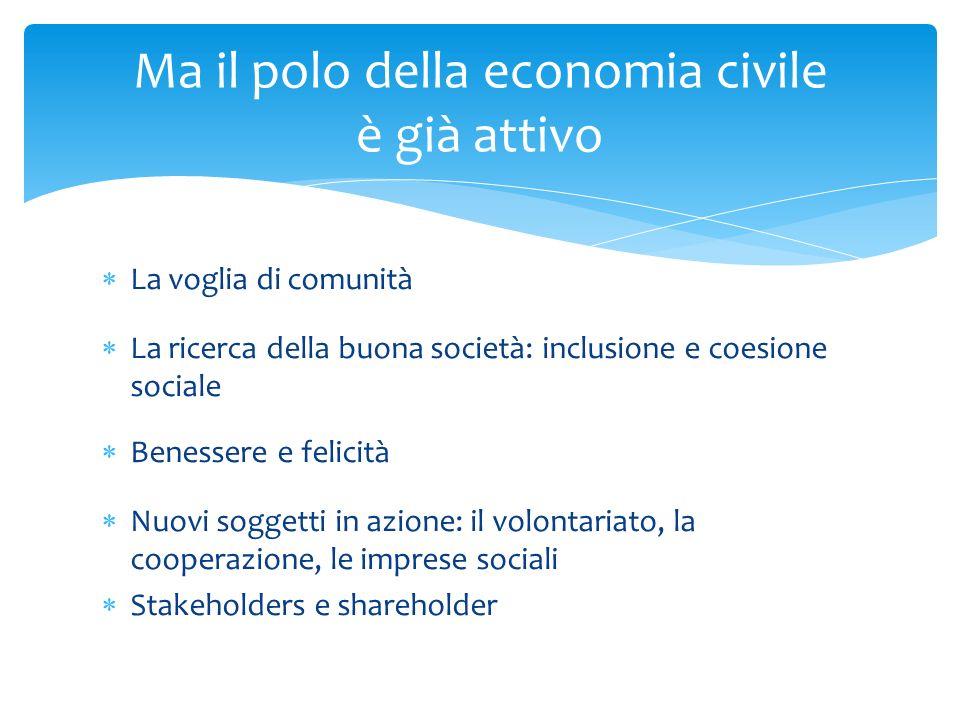 La voglia di comunità La ricerca della buona società: inclusione e coesione sociale Benessere e felicità Nuovi soggetti in azione: il volontariato, la