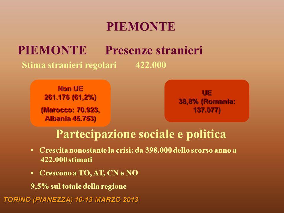 TORINO 2012 TORINO (PIANEZZA) 10-13 MARZO 2013 Residenti totali (Comune)907.000 Residenti provincia (e diocesi) 2.500.000 STANIERI REGOLARI Torino città 140.000 (15%) Torino Provincia 225.000 (9%)