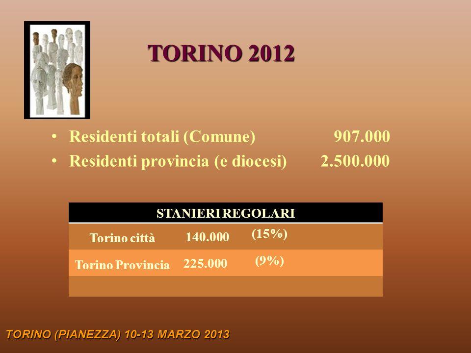 PRESENZA IRREGOLARE DIOCESI DI TORINO TORINO (PIANEZZA) 10-13 MARZO 2013 sbarchi Nord Africa (ancora presenti a Torino) 1.000 sbarcati ancora presenti in Piemonte1.500 occupanti case abusive (rifugiati non inseriti) 200 C.I.E.