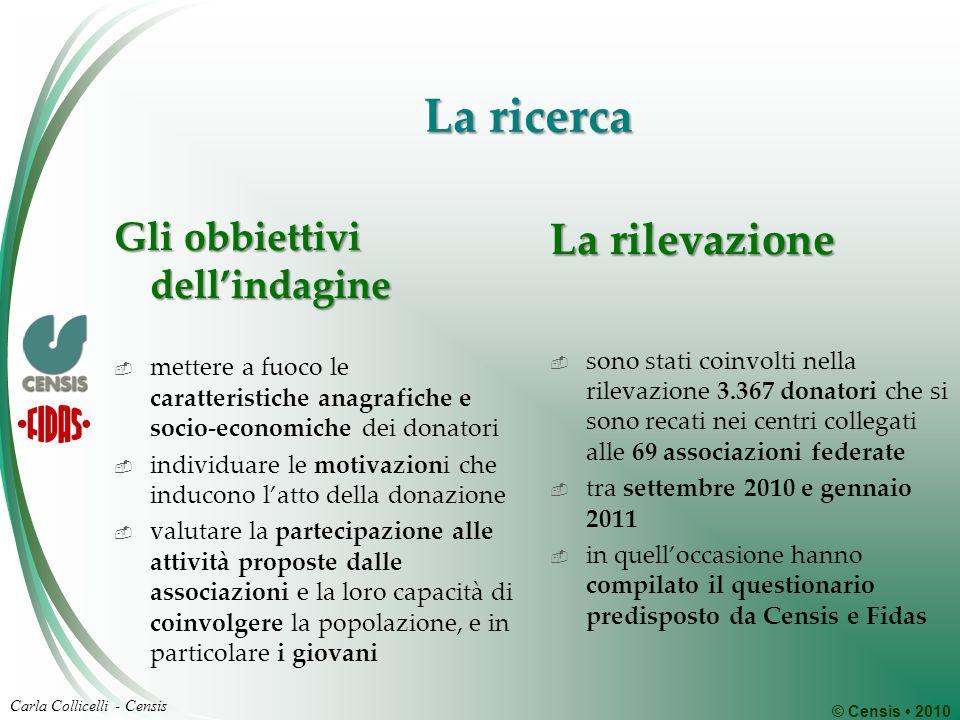 © Censis 2010 Carla Collicelli - Censis La ricerca Gli obbiettivi dellindagine mettere a fuoco le caratteristiche anagrafiche e socio-economiche dei d