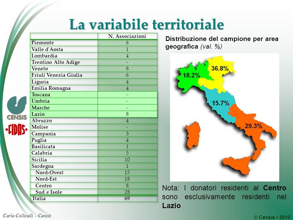 © Censis 2010 Carla Collicelli - Censis La variabile territoriale Distribuzione del campione per area geografica (val. %) Nota: I donatori residenti a