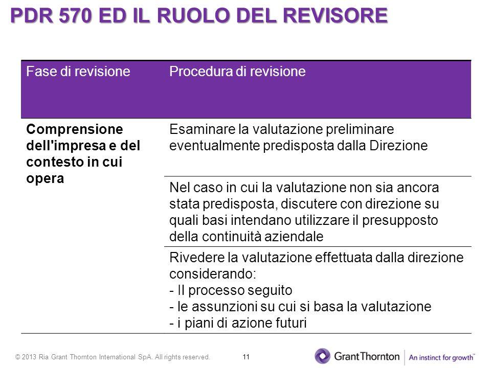 © 2013 Ria Grant Thornton International SpA. All rights reserved. 11 PDR 570 ED IL RUOLO DEL REVISORE Fase di revisioneProcedura di revisione Comprens