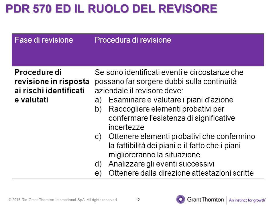 © 2013 Ria Grant Thornton International SpA. All rights reserved. 12 PDR 570 ED IL RUOLO DEL REVISORE Fase di revisioneProcedura di revisione Procedur