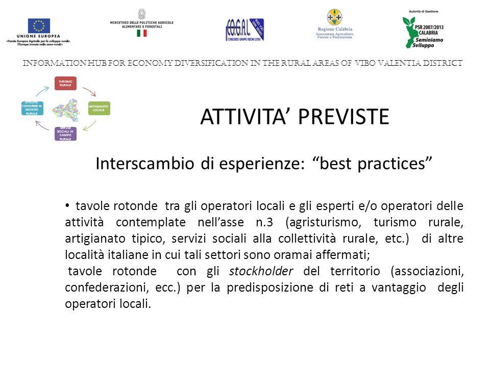 INFORMATION HUB FOR ECONOMY DIVERSIFICATION IN THE RURAL AREAS OF VIBO VALENTIA DISTRICT TURISMO RURALE ARTIGANATO LOCALE SERVIZI SOCIALI IN CAMPO RURALE ATTIVITA CONNESSE AL MONDO RURALE ATTIVITA PREVISTE Interscambio di esperienze: best practices tavole rotonde tra gli operatori locali e gli esperti e/o operatori delle attività contemplate nellasse n.3 (agristurismo, turismo rurale, artigianato tipico, servizi sociali alla collettività rurale, etc.) di altre località italiane in cui tali settori sono oramai affermati; tavole rotonde con gli stockholder del territorio (associazioni, confederazioni, ecc.) per la predisposizione di reti a vantaggio degli operatori locali.