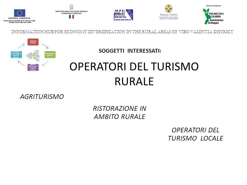 AGRITURISMO INFORMATION HUB FOR ECONOMY DIVERSIFICATION IN THE RURAL AREAS OF VIBO VALENTIA DISTRICT TURISMO RURALE ARTIGANATO LOCALE SERVIZI SOCIALI IN CAMPO RURALE ATTIVITA CONNESSE AL MONDO RURALE SOGGETTI INTERESSATI: OPERATORI DEL TURISMO RURALE RISTORAZIONE IN AMBITO RURALE OPERATORI DEL TURISMO LOCALE