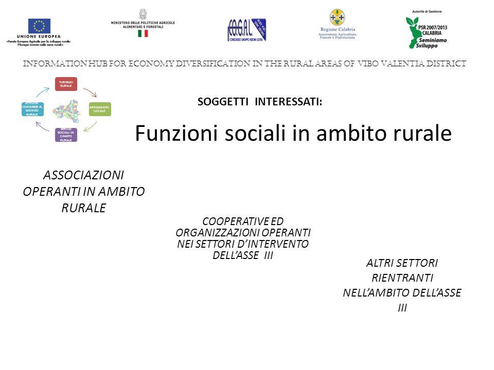 ASSOCIAZIONI OPERANTI IN AMBITO RURALE INFORMATION HUB FOR ECONOMY DIVERSIFICATION IN THE RURAL AREAS OF VIBO VALENTIA DISTRICT TURISMO RURALE ARTIGANATO LOCALE SERVIZI SOCIALI IN CAMPO RURALE ATTIVITA CONNESSE AL MONDO RURALE SOGGETTI INTERESSATI: Funzioni sociali in ambito rurale COOPERATIVE ED ORGANIZZAZIONI OPERANTI NEI SETTORI DINTERVENTO DELLASSE III ALTRI SETTORI RIENTRANTI NELLAMBITO DELLASSE III