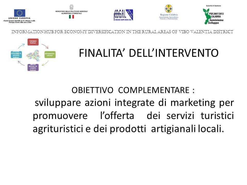 INFORMATION HUB FOR ECONOMY DIVERSIFICATION IN THE RURAL AREAS OF VIBO VALENTIA DISTRICT TURISMO RURALE ARTIGANATO LOCALE SERVIZI SOCIALI IN CAMPO RURALE ATTIVITA CONNESSE AL MONDO RURALE FINALITA DELLINTERVENTO OBIETTIVO COMPLEMENTARE : sviluppare azioni integrate di marketing per promuovere lofferta dei servizi turistici agrituristici e dei prodotti artigianali locali.