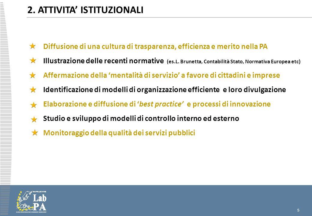 5 2. ATTIVITA ISTITUZIONALI Diffusione di una cultura di trasparenza, efficienza e merito nella PA Illustrazione delle recenti normative (es.L. Brunet