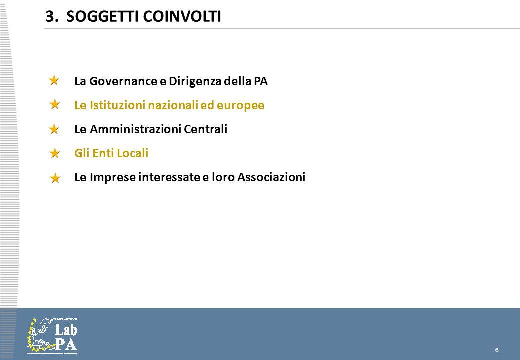 6 3. SOGGETTI COINVOLTI La Governance e Dirigenza della PA Le Istituzioni nazionali ed europee Le Amministrazioni Centrali Gli Enti Locali Le Imprese