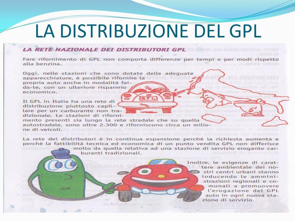 LA DISTRIBUZIONE DEL GPL