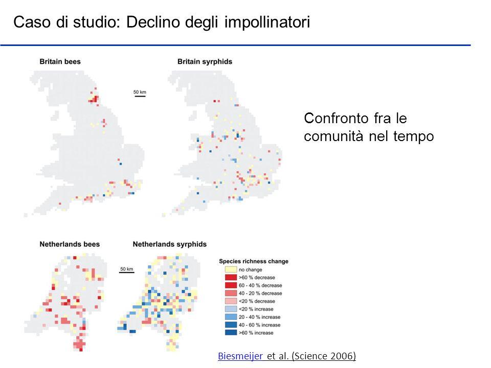 Caso di studio: Declino degli impollinatori BiesmeijerBiesmeijer et al. (Science 2006) Confronto fra le comunità nel tempo