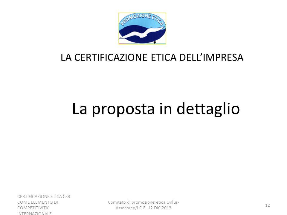 LA CERTIFICAZIONE ETICA DELLIMPRESA La proposta in dettaglio CERTIFICAZIONE ETICA CSR COME ELEMENTO DI COMPETITIVITA' INTERNAZIONALE Comitato di promo