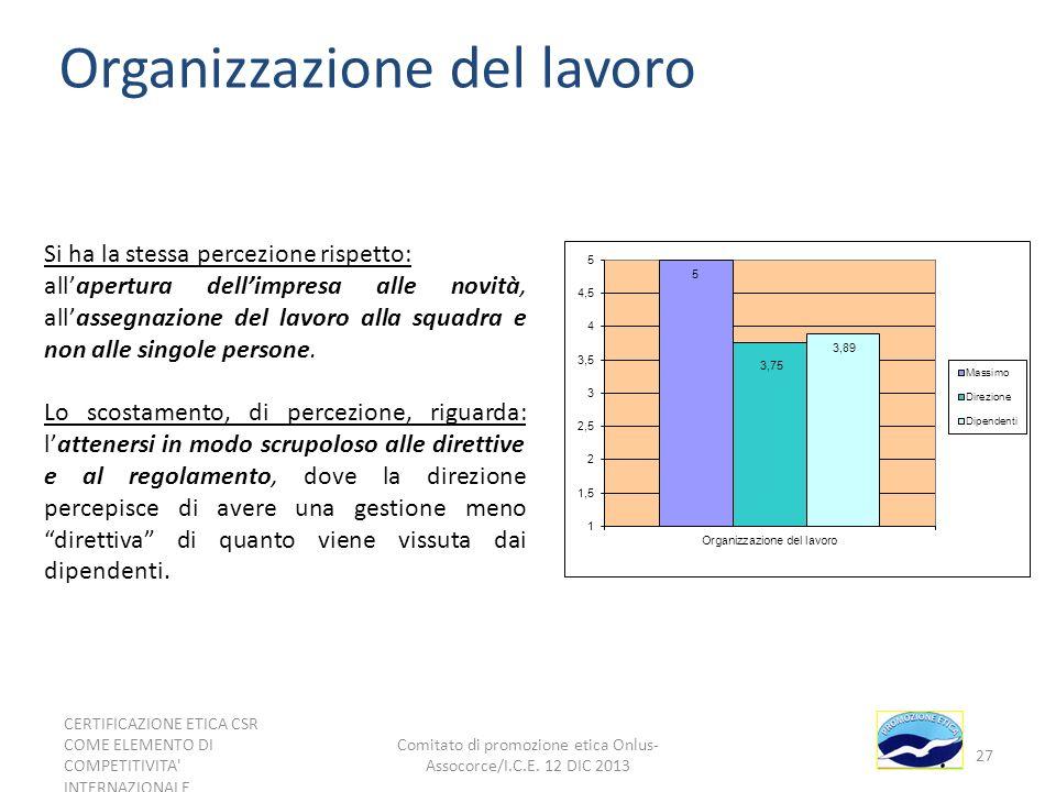 Organizzazione del lavoro Si ha la stessa percezione rispetto: allapertura dellimpresa alle novità, allassegnazione del lavoro alla squadra e non alle