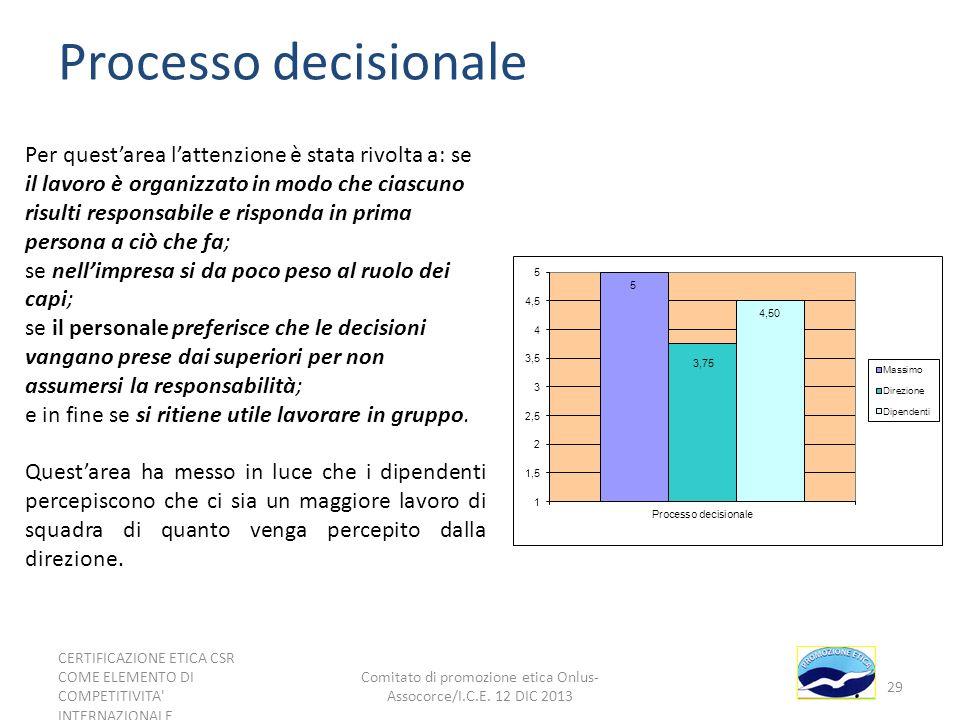 Processo decisionale Per questarea lattenzione è stata rivolta a: se il lavoro è organizzato in modo che ciascuno risulti responsabile e risponda in p