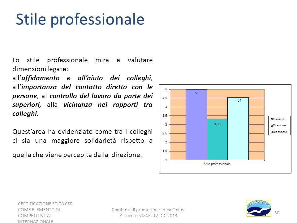 Stile professionale Lo stile professionale mira a valutare dimensioni legate: allaffidamento e allaiuto dei colleghi, allimportanza del contatto diret