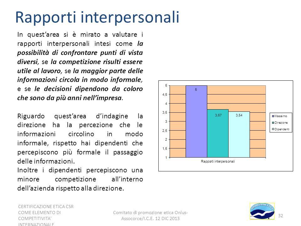 Rapporti interpersonali In questarea si è mirato a valutare i rapporti interpersonali intesi come la possibilità di confrontare punti di vista diversi