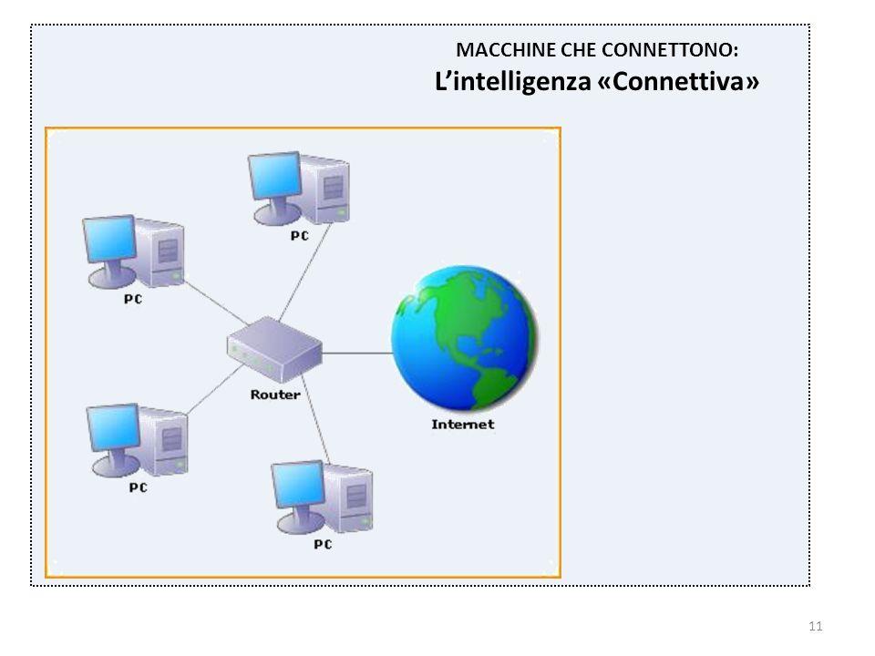 11 MACCHINE CHE CONNETTONO: Lintelligenza «Connettiva»