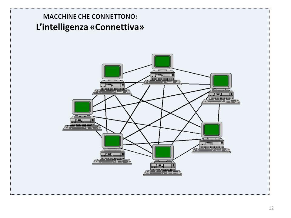 12 MACCHINE CHE CONNETTONO: Lintelligenza «Connettiva»