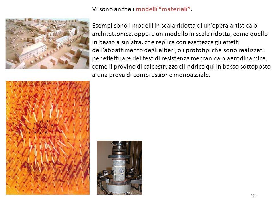 122 Vi sono anche i modelli materiali. Esempi sono i modelli in scala ridotta di unopera artistica o architettonica, oppure un modello in scala ridott