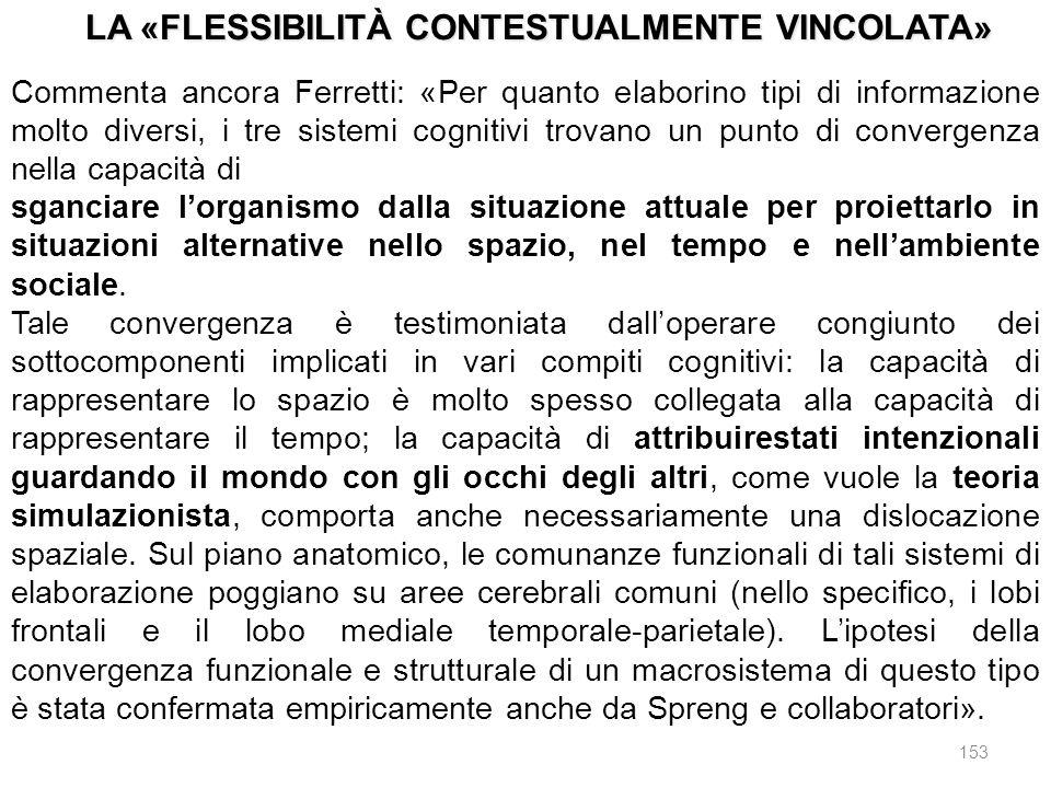 153 Commenta ancora Ferretti: «Per quanto elaborino tipi di informazione molto diversi, i tre sistemi cognitivi trovano un punto di convergenza nella