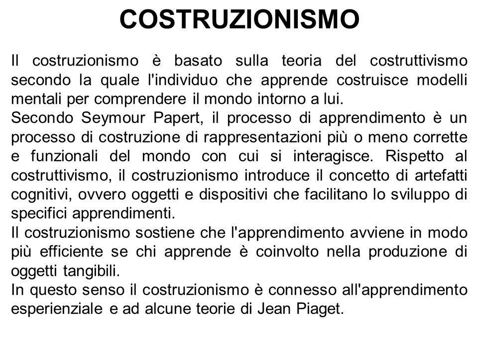 COSTRUZIONISMO Seymour Papert delinea il termine costruzionismo in un documento intitolato Constructionism.