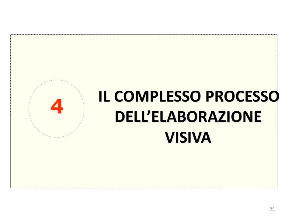 39 IL COMPLESSO PROCESSO DELLELABORAZIONE VISIVA 4