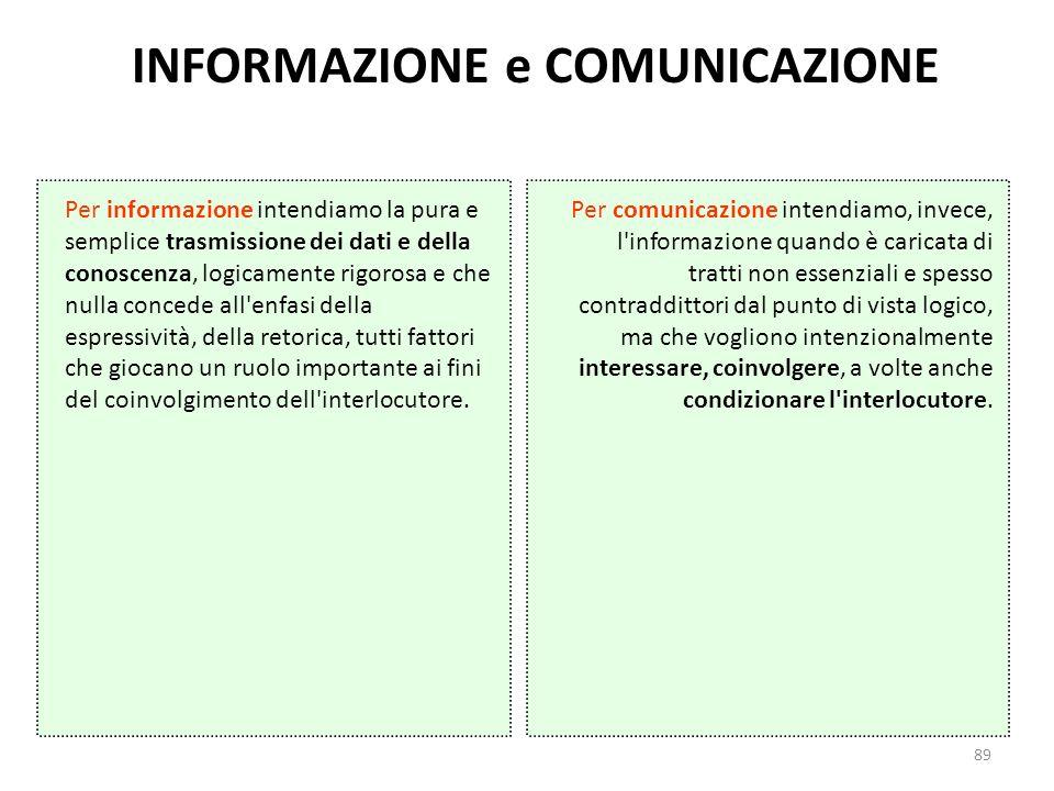 89 INFORMAZIONE e COMUNICAZIONE Per informazione intendiamo la pura e semplice trasmissione dei dati e della conoscenza, logicamente rigorosa e che nu