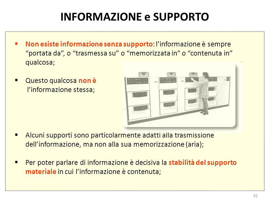 92 INFORMAZIONE e SUPPORTO Non esiste informazione senza supporto: linformazione è sempre portata da, o trasmessa su o memorizzata in o contenuta in q