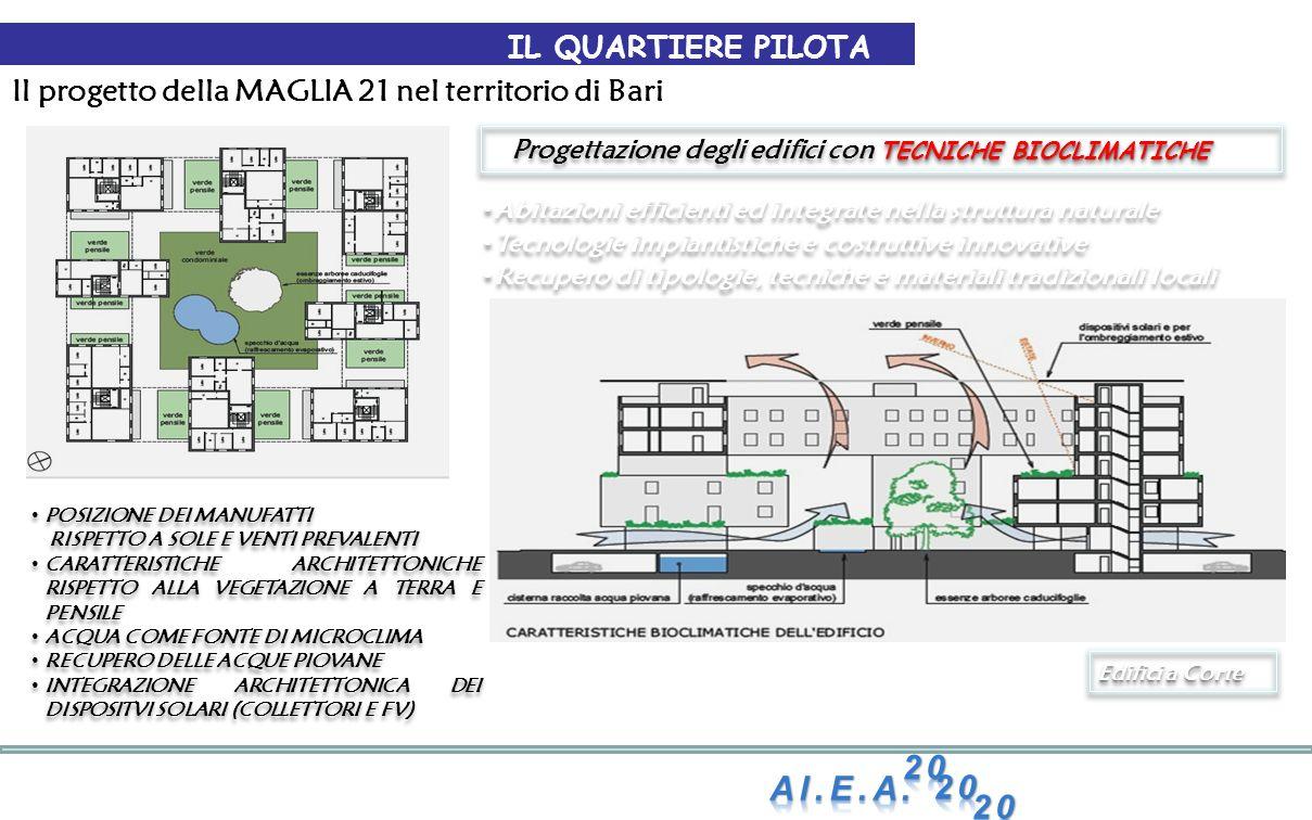 IL QUARTIERE PILOTA Il progetto della MAGLIA 21 nel territorio di Bari TECNICHE BIOCLIMATICHE Progettazione degli edifici con TECNICHE BIOCLIMATICHE E