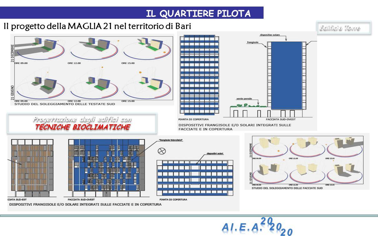 IL QUARTIERE PILOTA Il progetto della MAGLIA 21 nel territorio di Bari Progettazione degli edifici con TECNICHE BIOCLIMATICHE Progettazione degli edif