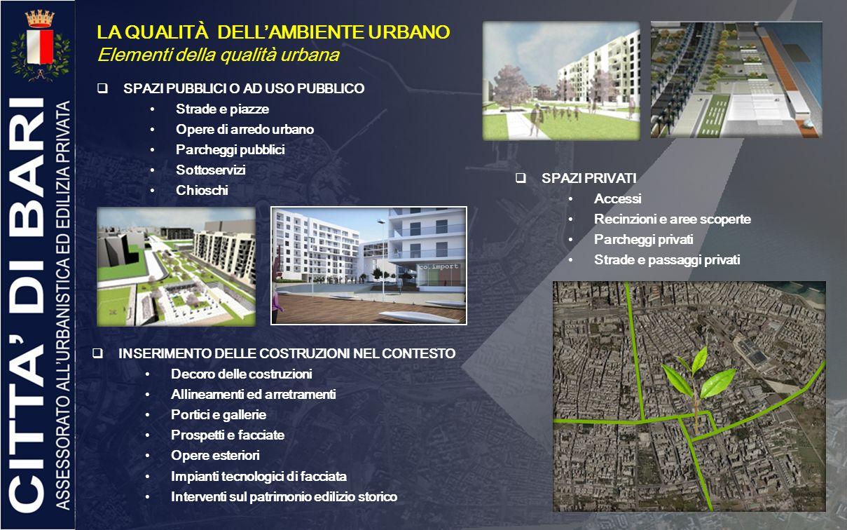 LA QUALITÀ DELLAMBIENTE URBANO Elementi della qualità urbana SPAZI PRIVATI Accessi Recinzioni e aree scoperte Parcheggi privati Strade e passaggi priv