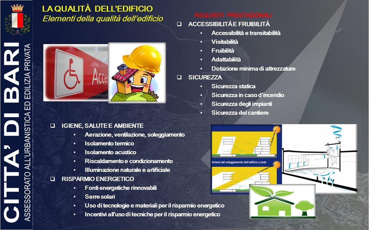 LA QUALITÀ EDIFICIO Il nuovo Regolamento Edilizio della Città di Bari TITOLO VQUALITA EDIFICIO Capitolo I: Requisiti Generali ed Igienici degli Edifici – disposizioni generali … Art.