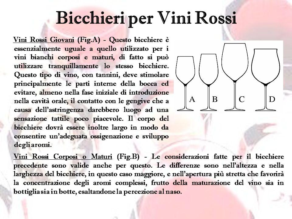 Bicchieri per Vini Rossi Vini Rossi Giovani (Fig.A) - Questo bicchiere è essenzialmente uguale a quello utilizzato per i vini bianchi corposi e maturi