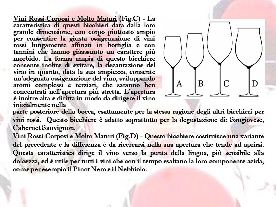 Bicchieri per Vini Dolci e Liquorosi dimensioni con corpo ampio e apertura stretta in modo da favorire sia lo sviluppo degli aromi sia la loro concentrazione nel naso.