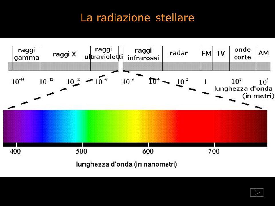 Effetto Doppler Effetto Doppler In fisica, variazione apparente della lunghezza donda, o della frequenza, di unonda sonora o luminosa quando la sorgente emittente si allontana o si avvicina allosservatore.