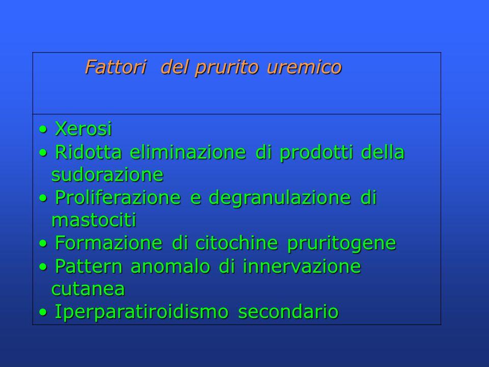 Fattori del prurito uremico Fattori del prurito uremico Xerosi Xerosi Ridotta eliminazione di prodotti della Ridotta eliminazione di prodotti della su