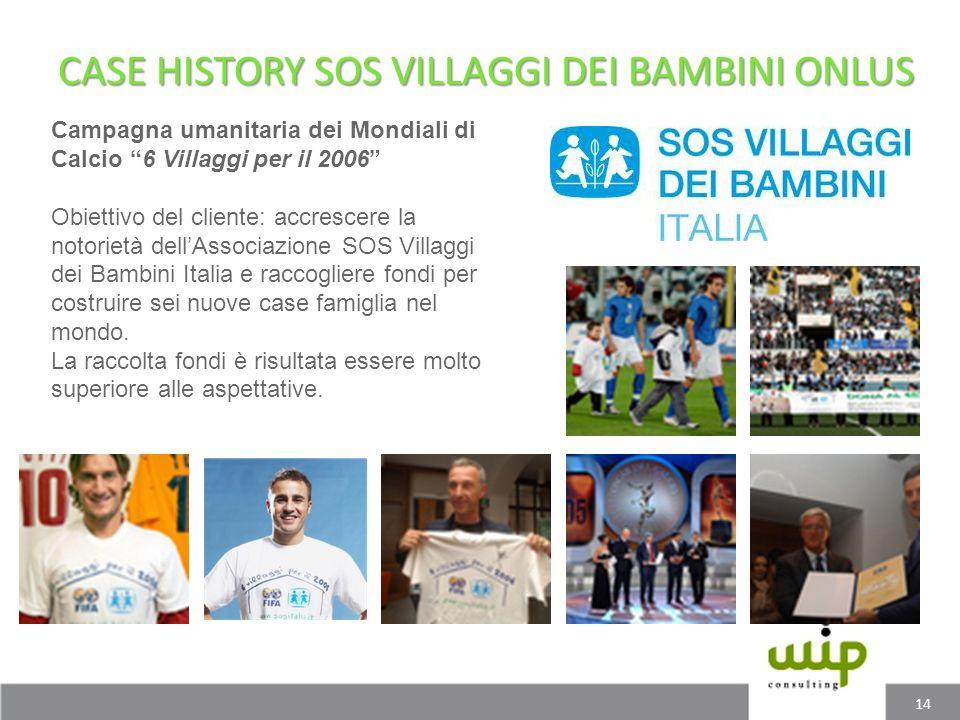 CASE HISTORY SOS VILLAGGI DEI BAMBINI ONLUS 14 Campagna umanitaria dei Mondiali di Calcio 6 Villaggi per il 2006 Obiettivo del cliente: accrescere la