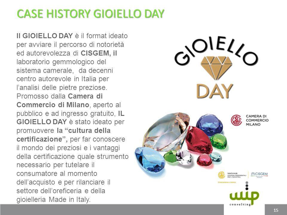 CASE HISTORY GIOIELLO DAY 15 Il GIOIELLO DAY è il format ideato per avviare il percorso di notorietà ed autorevolezza di CISGEM, il laboratorio gemmol