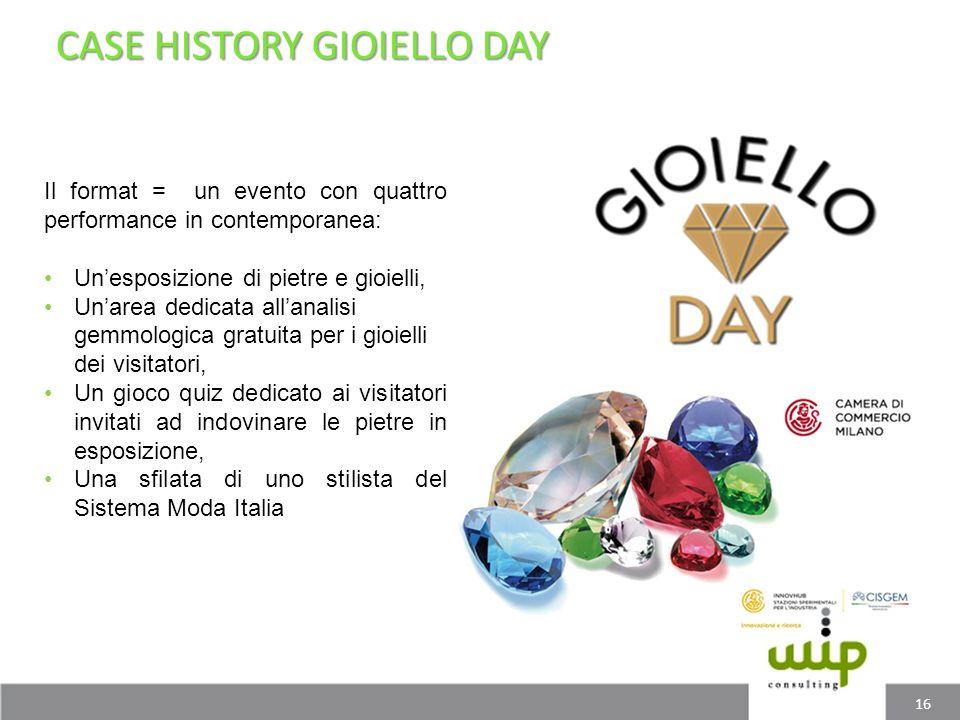 CASE HISTORY GIOIELLO DAY 16 Il format = un evento con quattro performance in contemporanea: Unesposizione di pietre e gioielli, Unarea dedicata allan