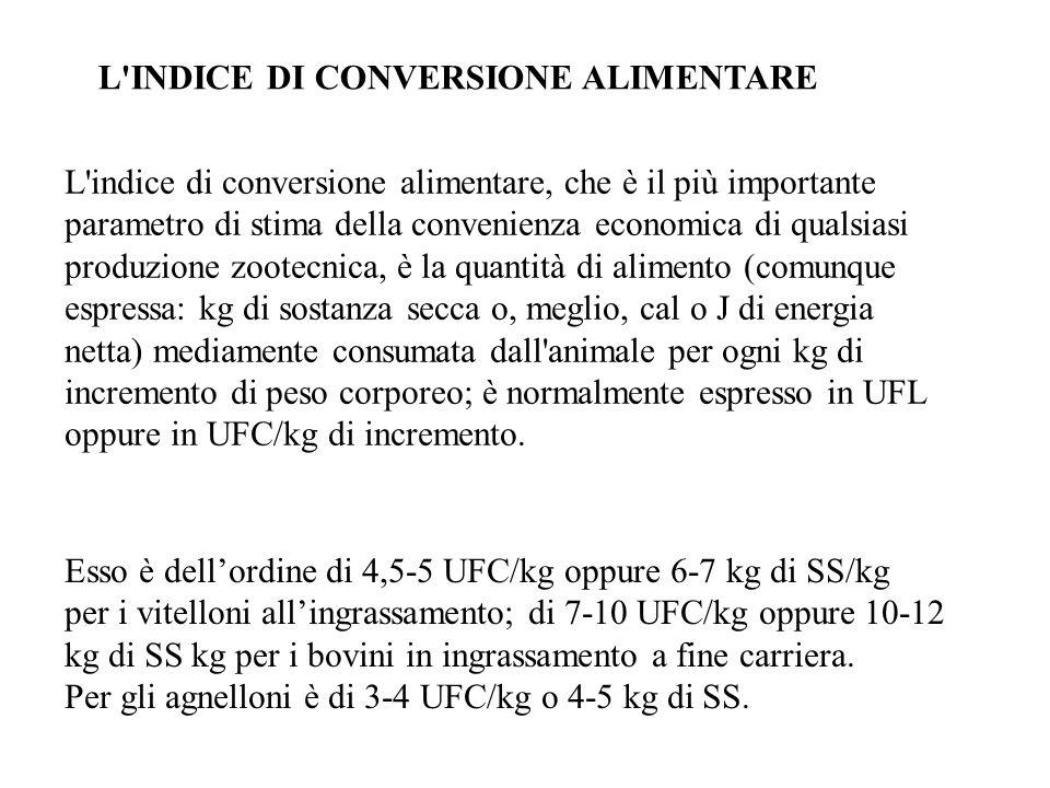 L'INDICE DI CONVERSIONE ALIMENTARE L'indice di conversione alimentare, che è il più importante parametro di stima della convenienza economica di quals
