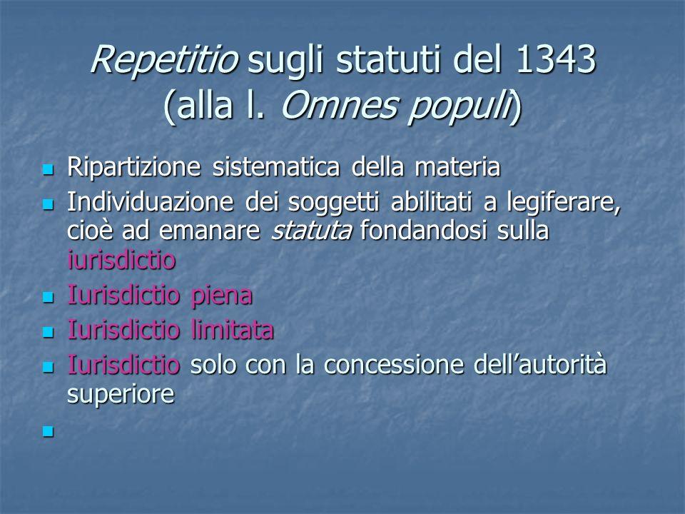 Repetitio sugli statuti del 1343 (alla l. Omnes populi) Ripartizione sistematica della materia Ripartizione sistematica della materia Individuazione d