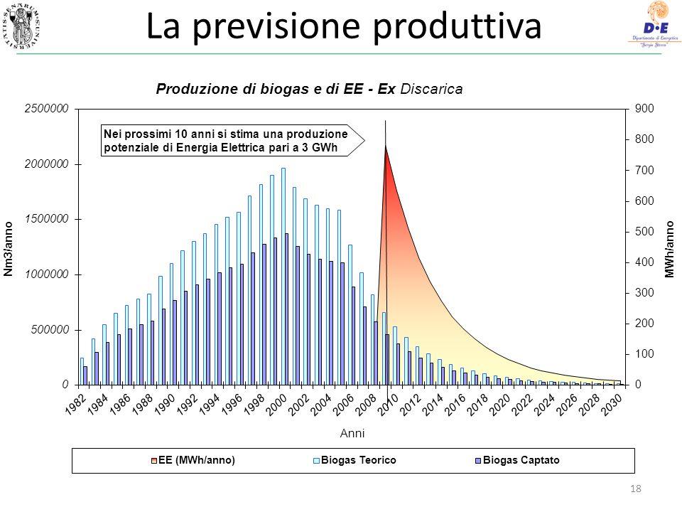 18 La previsione produttiva