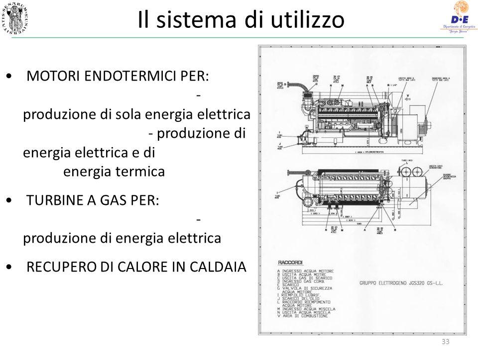 Il sistema di utilizzo MOTORI ENDOTERMICI PER: - produzione di sola energia elettrica - produzione di energia elettrica e di energia termica TURBINE A GAS PER: - produzione di energia elettrica RECUPERO DI CALORE IN CALDAIA 33