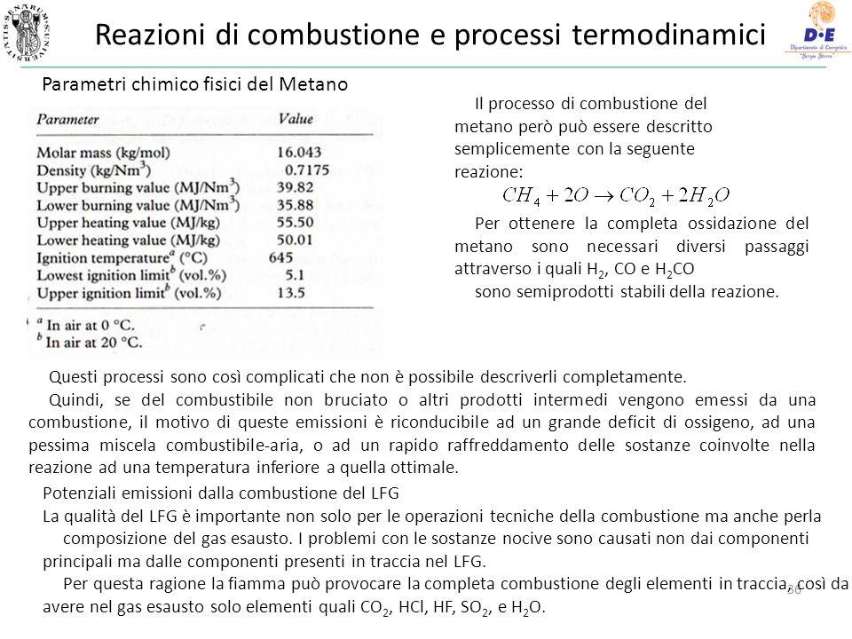 Reazioni di combustione e processi termodinamici 36 Parametri chimico fisici del Metano Il processo di combustione del metano però può essere descritto semplicemente con la seguente reazione: Per ottenere la completa ossidazione del metano sono necessari diversi passaggi attraverso i quali H 2, CO e H 2 CO sono semiprodotti stabili della reazione.