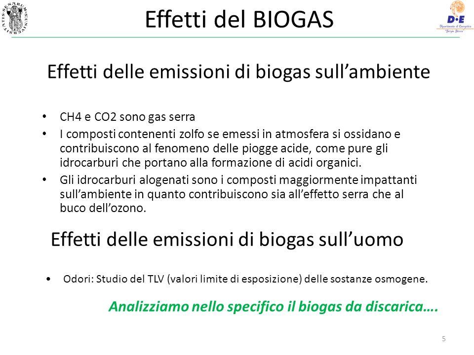 Effetti del BIOGAS 5 Effetti delle emissioni di biogas sullambiente CH4 e CO2 sono gas serra I composti contenenti zolfo se emessi in atmosfera si ossidano e contribuiscono al fenomeno delle piogge acide, come pure gli idrocarburi che portano alla formazione di acidi organici.